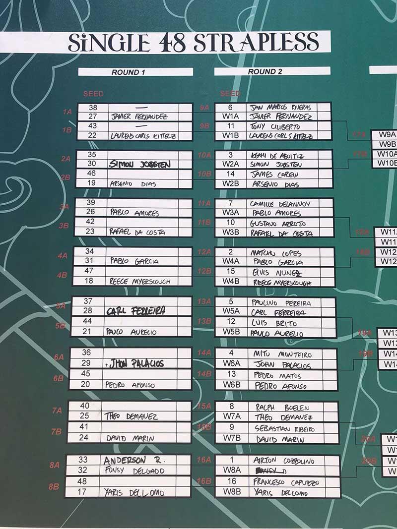Men's KSWT Single elimination first rounds ladder