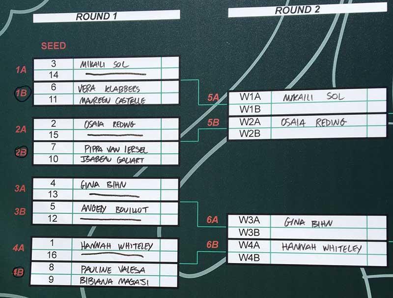 Women's Tarifa Air Games round one ladder